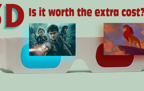 Many moviegoers love 3D … but not the ticket price