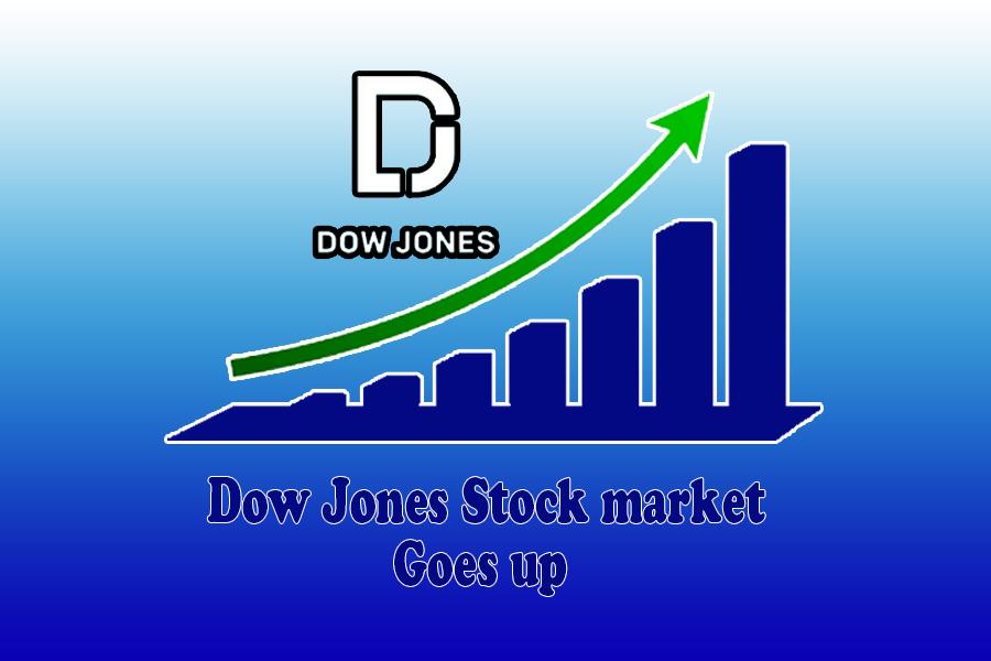 Dow Jones stocks increase to a record breaking point.