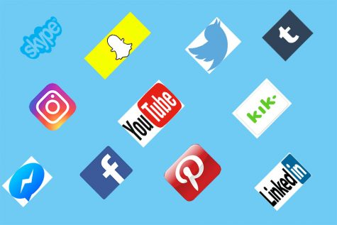 Social Media has quickly become a powerhouse in today